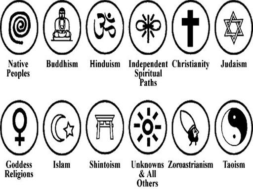 đạo phật và các tôn giáo khác